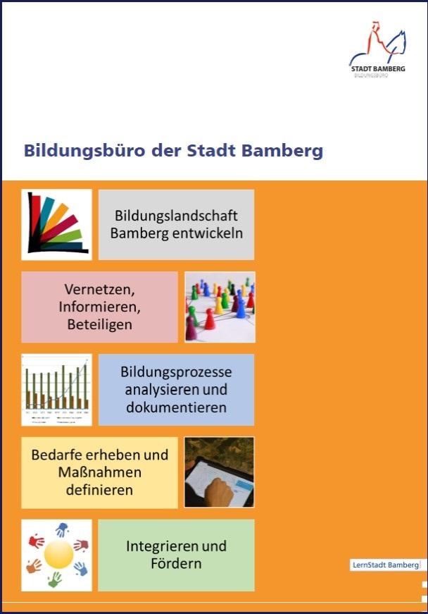 Deckblatt Konzept Bildungsbüro Stadt Bamberg