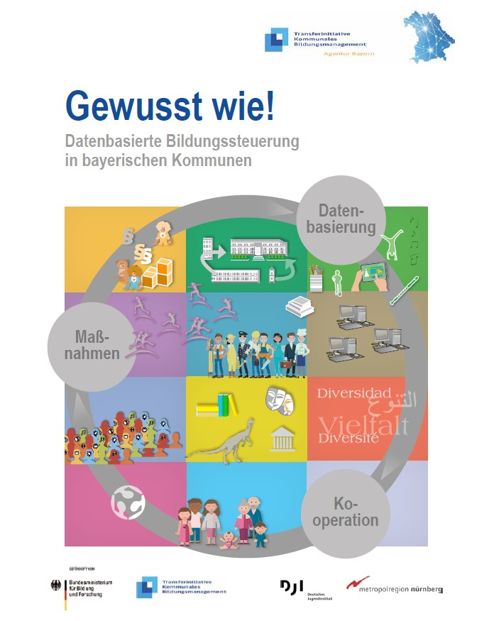 """""""Gewusst wie!"""" – Neue Publikation der Transfragentur Bayern gibt auch Einblicke in die Bildungsregion Bamberg"""